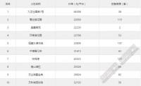 二手房热搜榜单揭晓:苏州最热小区竟是它!